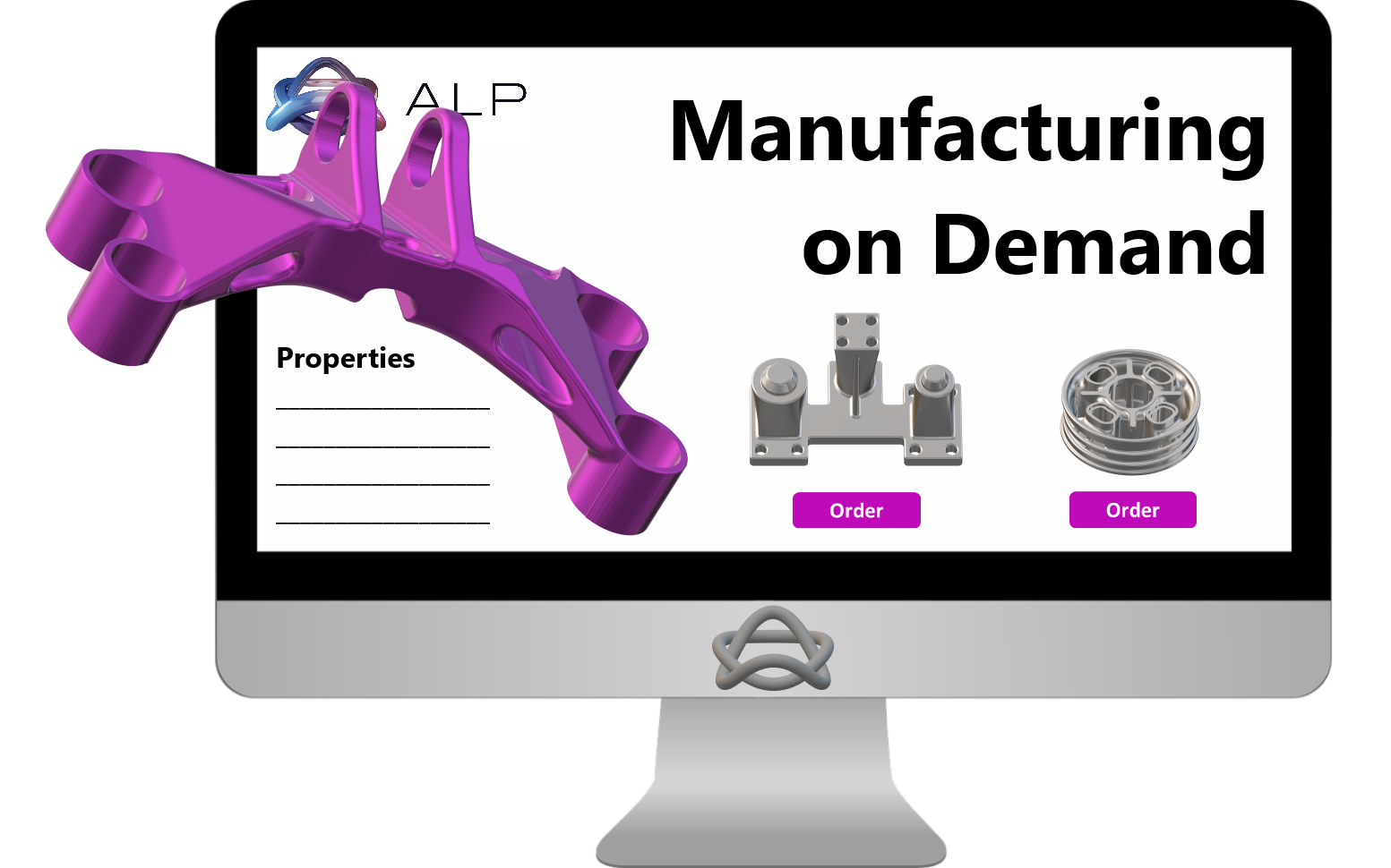 Manufacturing on Demand
